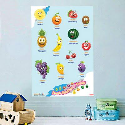 Mainan Anak Edukatif_Poster Pendidikan_Poster Belajar Buah Tipe 03