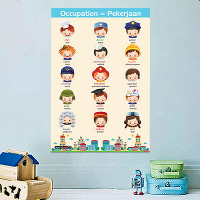 Mainan Anak Edukatif_Poster Pendidikan_Poster Belajar Pekerjaan Tipe 02
