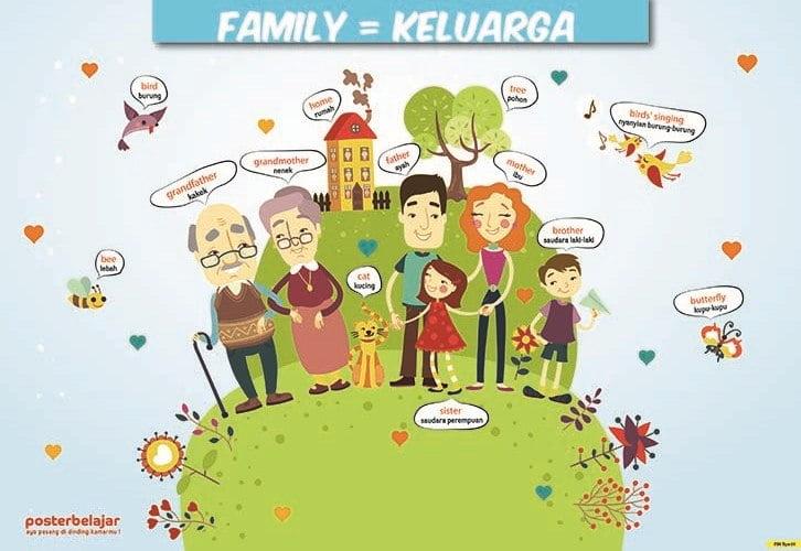 Poster Belajar Seri Kegiatan Tipe 01 Mainan Anak Edukatif