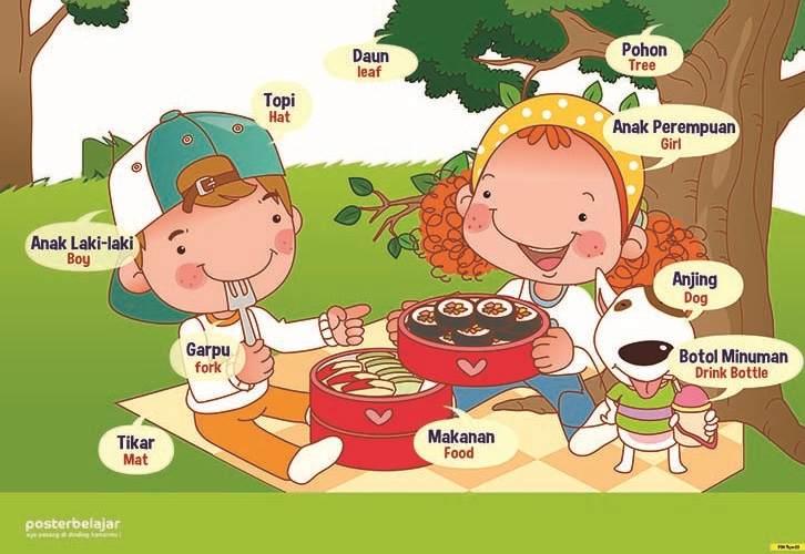 Poster Belajar Seri Kegiatan Tipe 03 Mainan Anak Edukatif