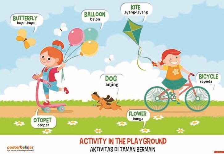 Poster Belajar Seri Kegiatan Tipe 08 Mainan Anak Edukatif