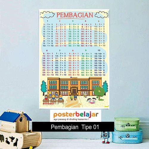 Pembagian Tipe 1 poster belajar mainan anak edukatif edukasi bahasa inggris alat peraga 33