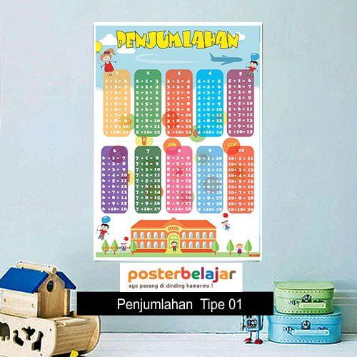 Penjumlahan Tipe 1 poster belajar mainan anak edukatif edukasi bahasa inggris alat peraga 37