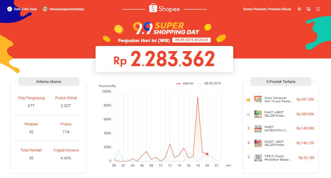shopee 1 peluang usaha bisnis online internet penghasilan pendapatan sampingan tambahan modal kecil rumahan