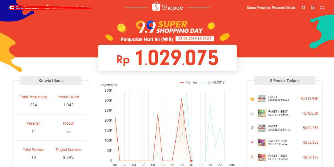 shopee 2 peluang usaha bisnis online internet penghasilan pendapatan sampingan tambahan modal kecil rumahan