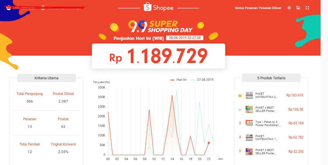 shopee 3 peluang usaha bisnis online internet penghasilan pendapatan sampingan tambahan modal kecil rumahan