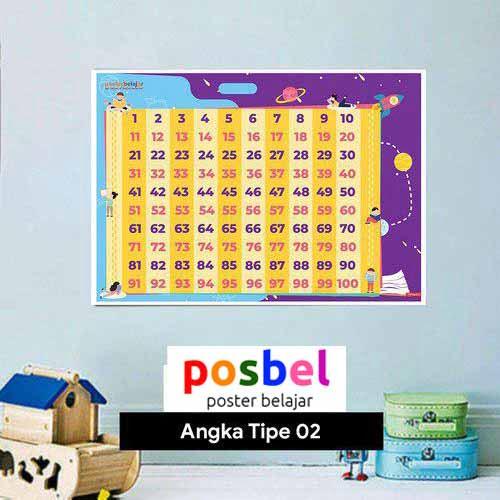 Angka tipe 2 poster belajar mainan anak edukatif edukasi bahasa inggris alat peraga