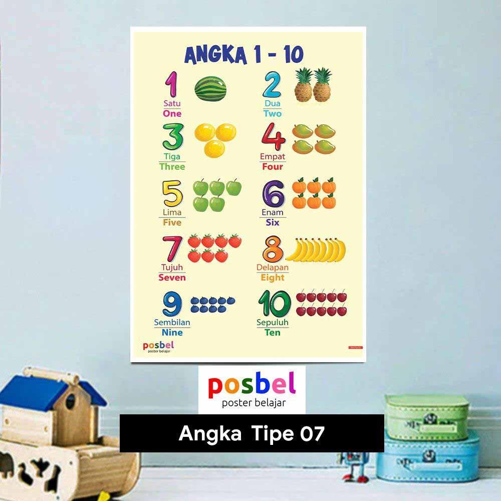 Angka tipe 7 poster belajar mainan anak edukatif edukasi bahasa inggris alat peraga